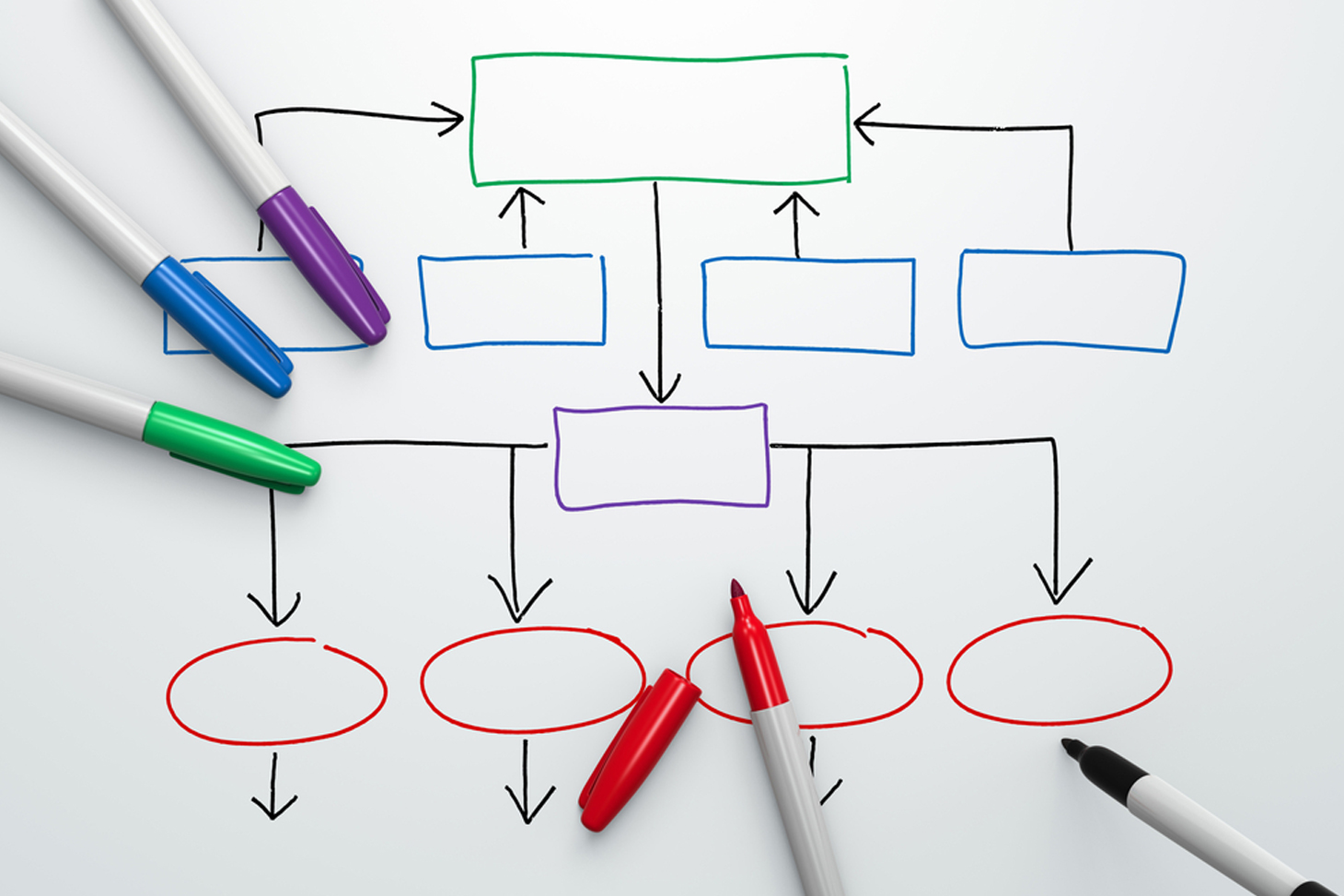 Plan de continuité d'activités
